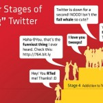 25 Useful Twitter Infographics