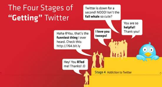 "The Four ""Stages"" of Getting Twitter Infographic"