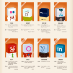 Social Media High School Yearbook 2011 [Infographic]