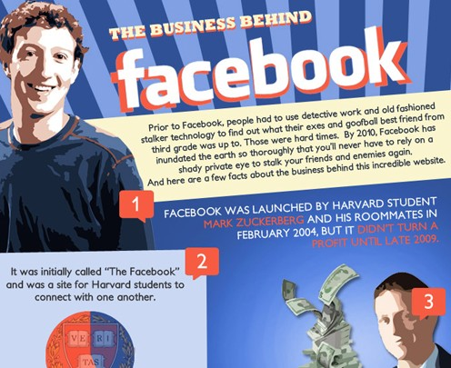 The business behind Facebook infographic