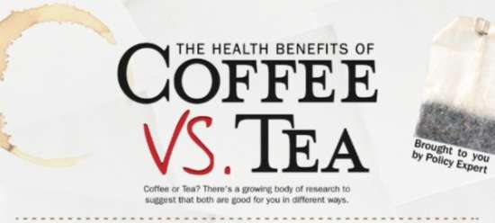 The Health Benefits of Coffee and Tea Infographic
