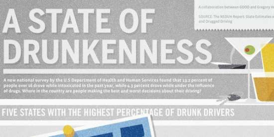 A State of Drunkenness Infographic