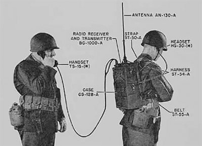 SCR-300 radio transceiver