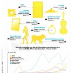 Gold Rush Infographic