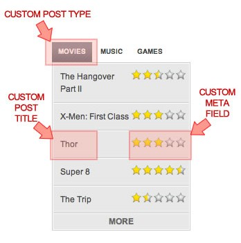How to create a Tabbed Widget for Custom Post Types