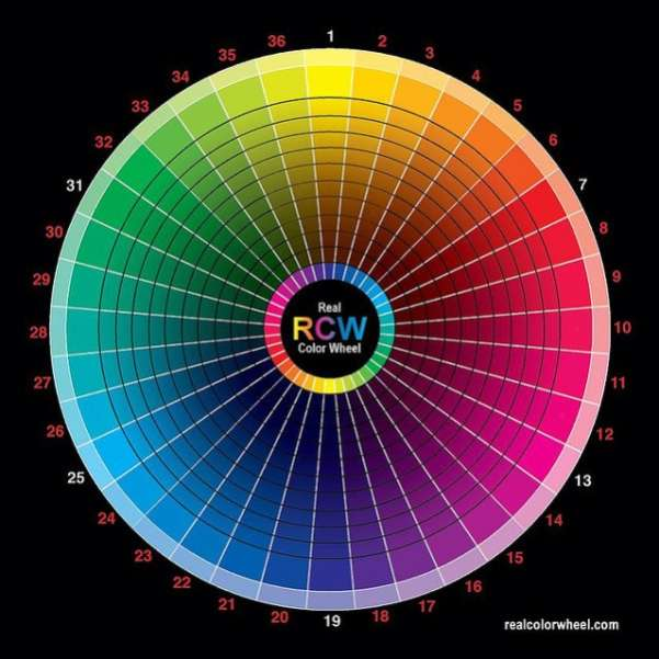 Color Theory And Its Importance Ginva