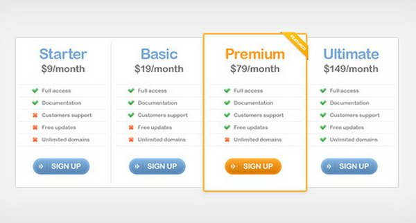 Download 30 Free Pricing Table Templates Design CSS3 PSD WP – Free Comparison Chart Template