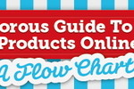 A Humorous Guide to Selling Goods or Services Online