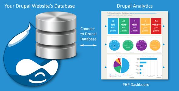 Drupal Analytics Dashboard