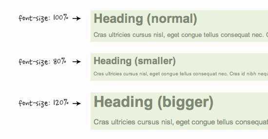 5 useful css tricks for responsive design tutorial