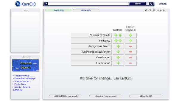 kartoo search engine