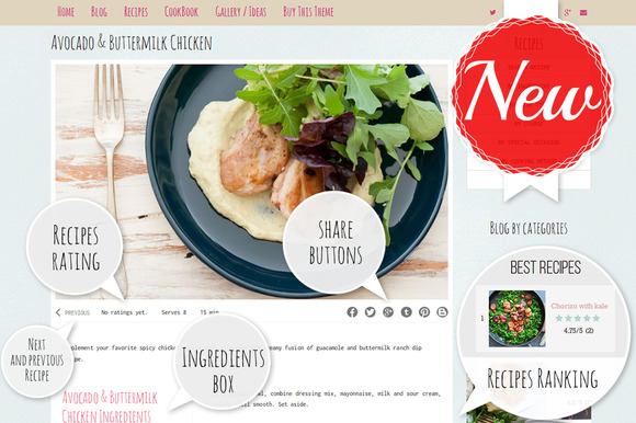 food blog theme feminine