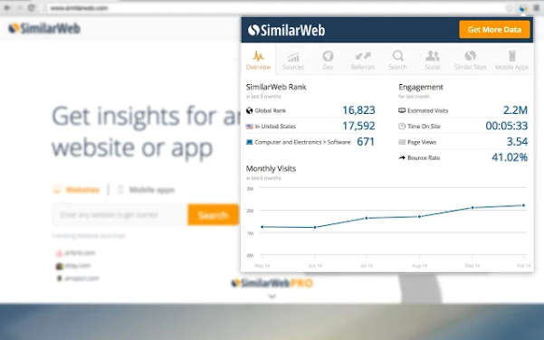 similarweb - website traffic sources and ranking