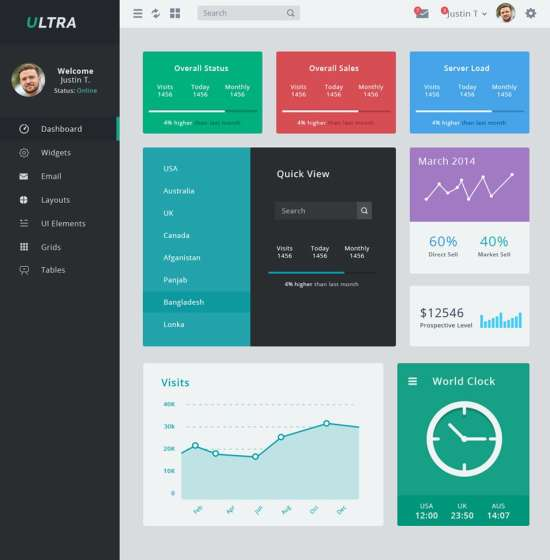 ultra_free_admin_dashboard_ui