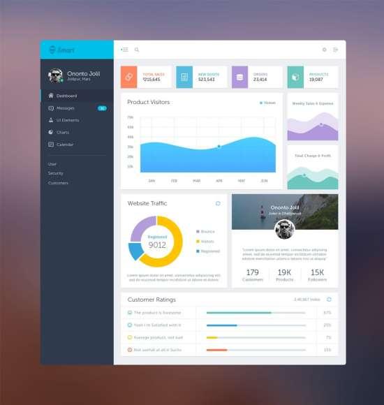 smart_admin_dashboard_ui_psd