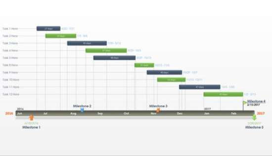 Free Gantt Chart Slide Template