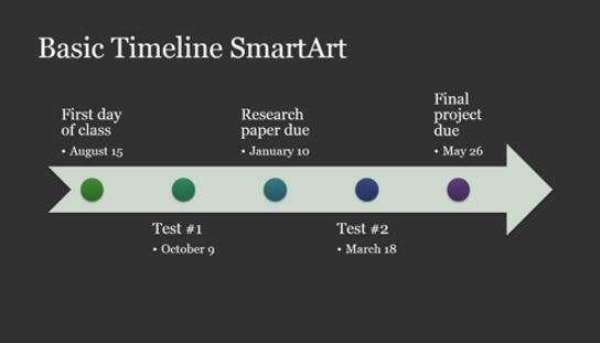 Timeline SmartArt diagram slide