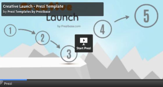 20 cool prezi templates for creating storytelling presentation ginva