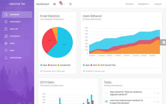 light_bootstrap_dashboard
