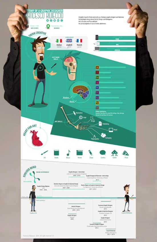 anatomy_of_a_graphic_designer_by_francesco_rivieccio