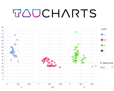 taucharts_flexible_javascript_charting_library