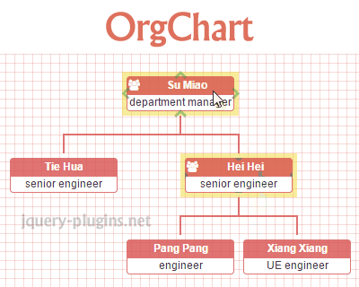 orgchart_organization_chart_plugin_with_dom_and_jquery