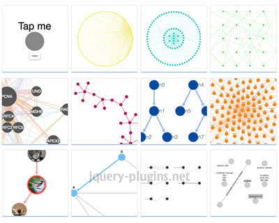 cytoscape.js_graph_theory_library_for_analysis_and_visualisation