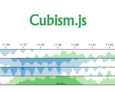 cubism.js_javascript_library_for_time_series_visualization