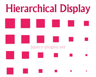 material_design_hierarchical_display