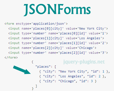 jsonforms_javascript_library_to_submit_forms_as_json