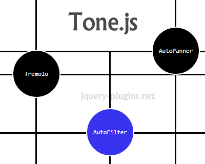 tone.js_web_audio_framework_for_making_interactive_music_in_browser