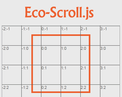 ecoscroll.js_ecofriendly_jquery_scroll_plugin