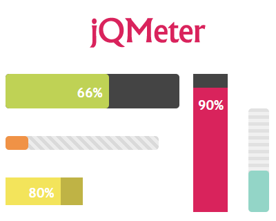 jqmeter_jquery_plugin_to_display_progress_meter