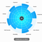 12 jQuery Data & Graph Visualization Plugins