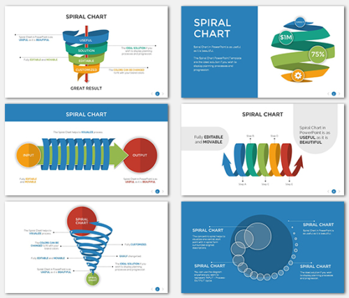 Spiral Charts