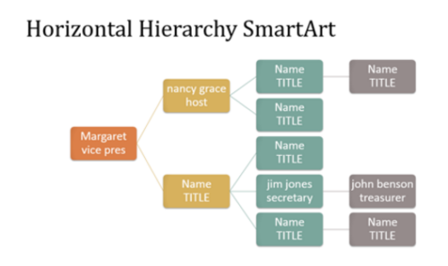 Horizontal Hierarchy Organization Chart Slide
