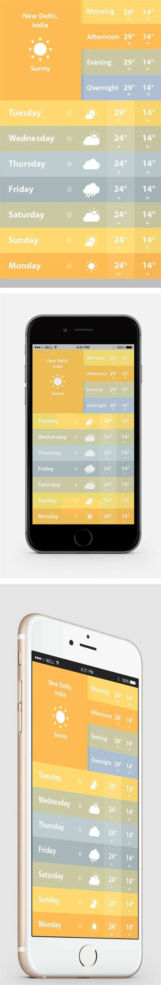 weather_app_design_by_srishti_arora_screenshot