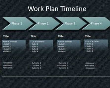 Free Workplan Timeline PowerPoint Template