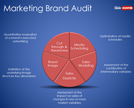 Marketing Audit PowerPoint Diagram