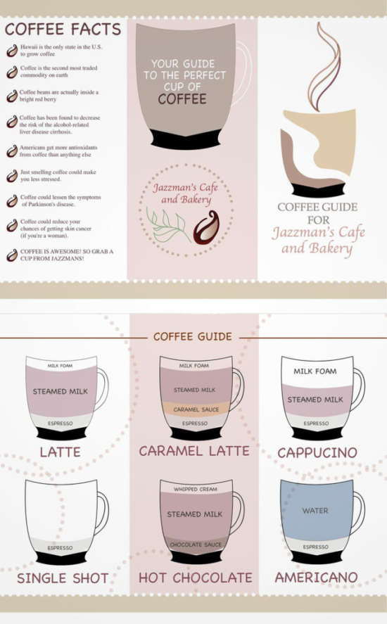 coffee_brochure_screenshot