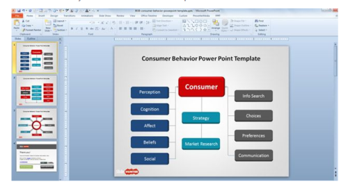 Consumer Behavior Presentation