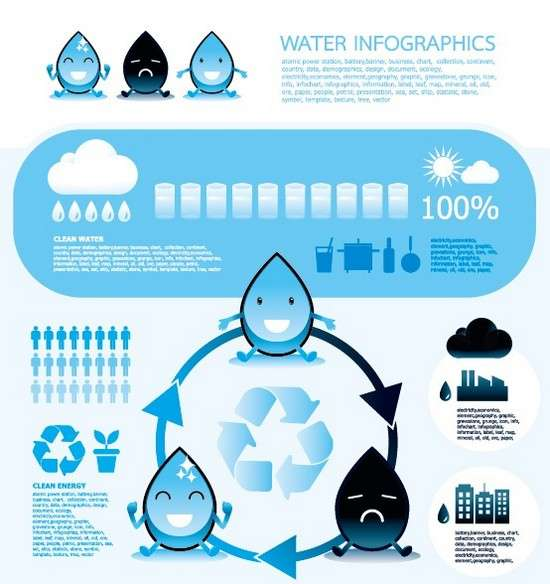 elements_of_water_infographics_vector_set
