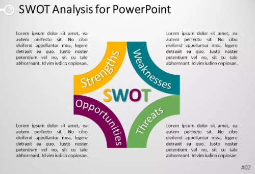 Block arcs PowerPoint SWOT Analysis template