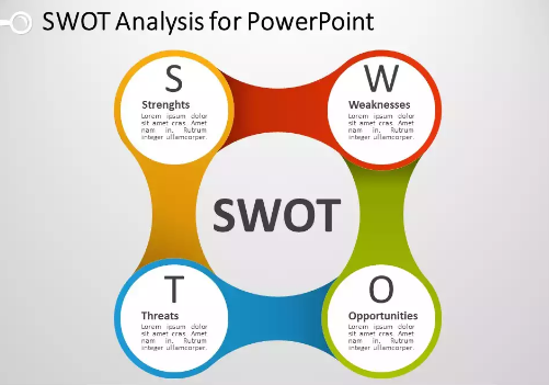 Colorful SWOT PowerPoint diagram