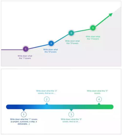 10 best timeline keynote templates ginva
