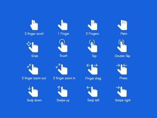 hand_gestures_psd