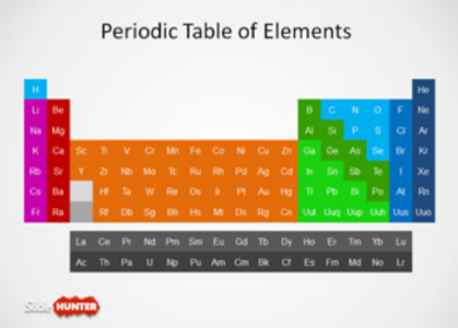 periodic_table_of_elements_power_point_template