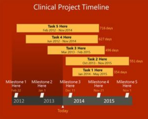 free_clinical_project_power_point_timeline