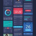 20+ Impressive HTML/CSS UI Kits (2018)