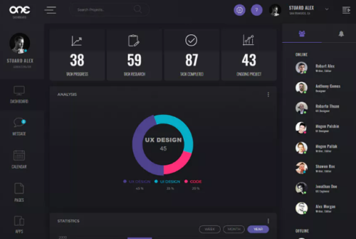modern_semi_flat_one_admin_dashboard_ui_kit